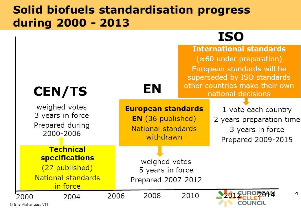 Solid biofuels standardisation progress during 2000 - 2013