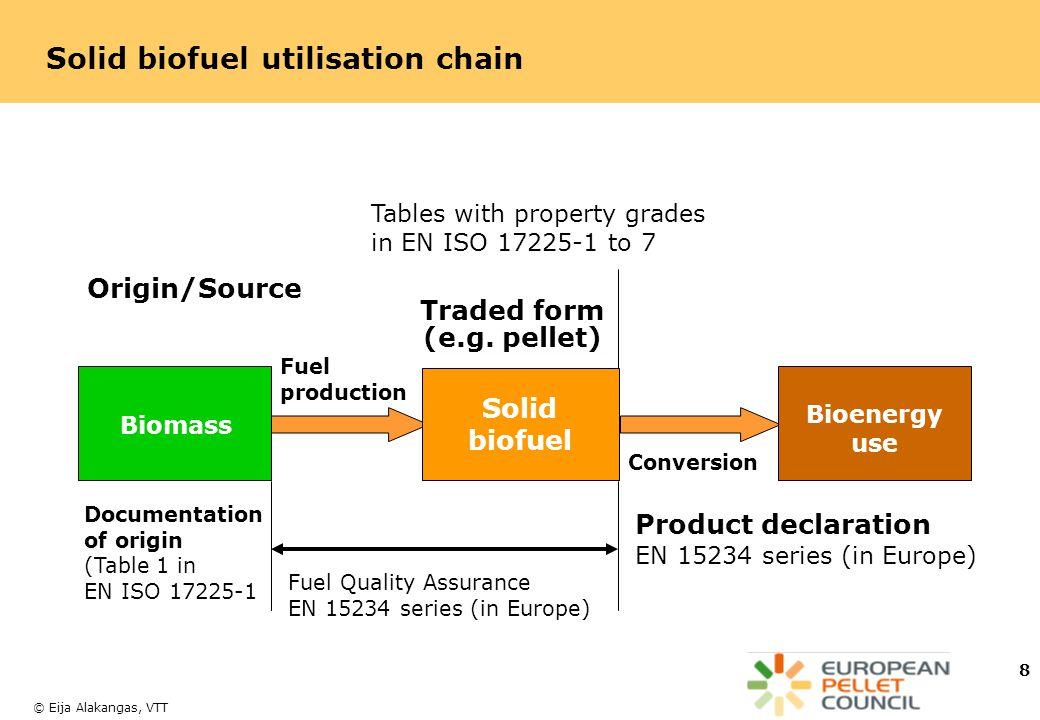 Solid biofuel utilisation chain