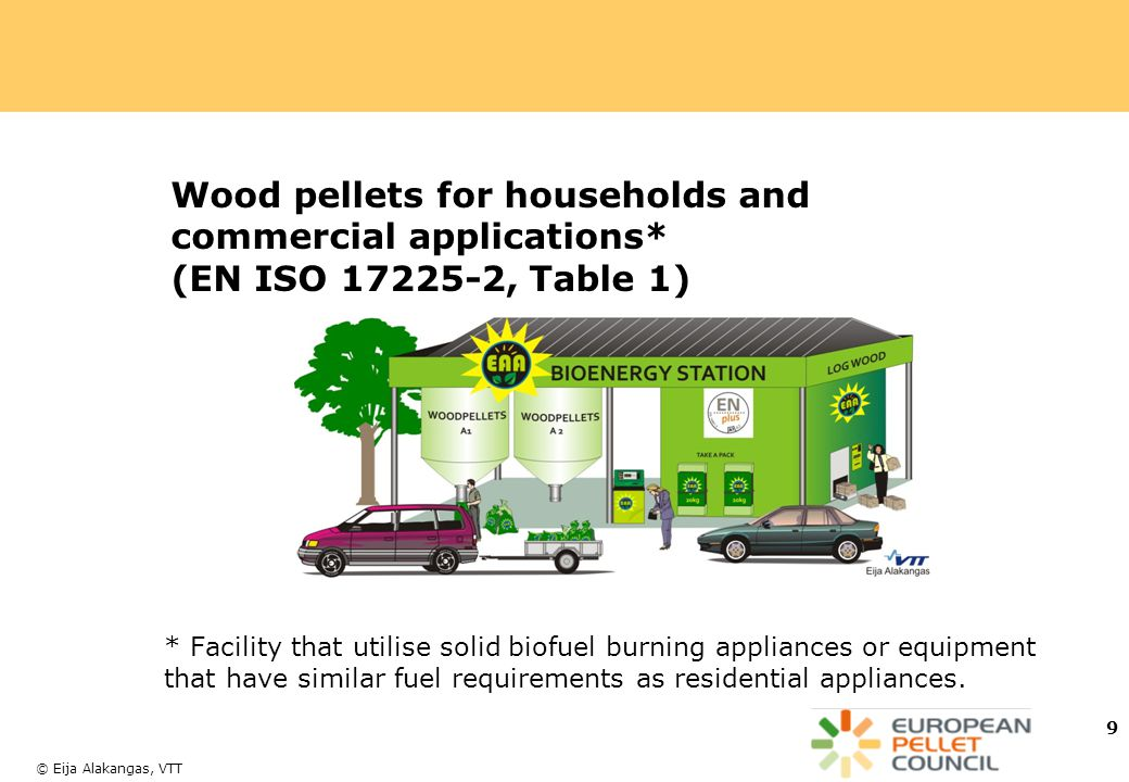 Wood pellets for households and commercial applications