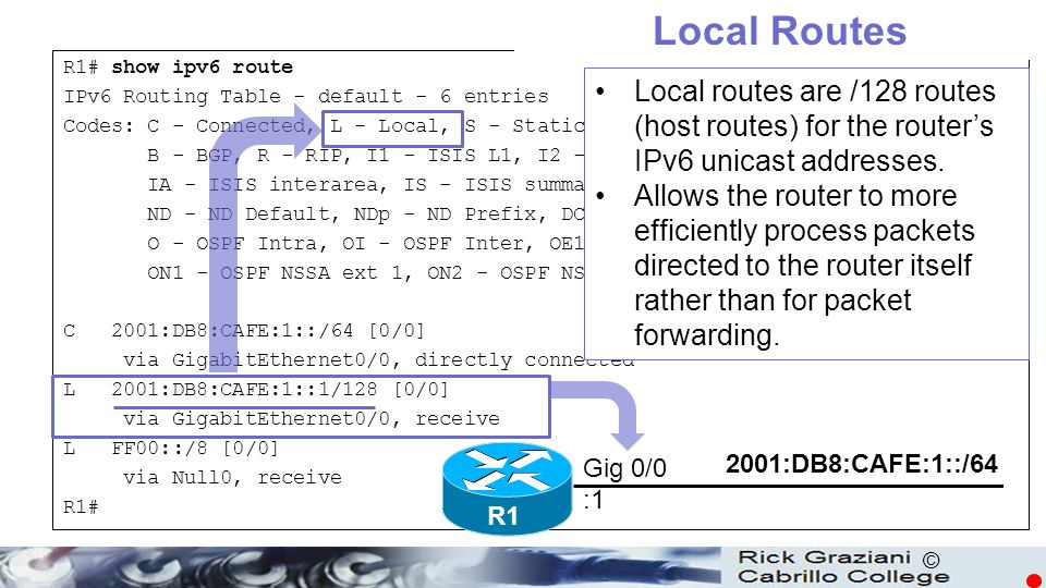 Local Routes R1# show ipv6 route. IPv6 Routing Table - default - 6 entries. Codes: C - Connected, L - Local, S - Static, U - Per-user Static route.
