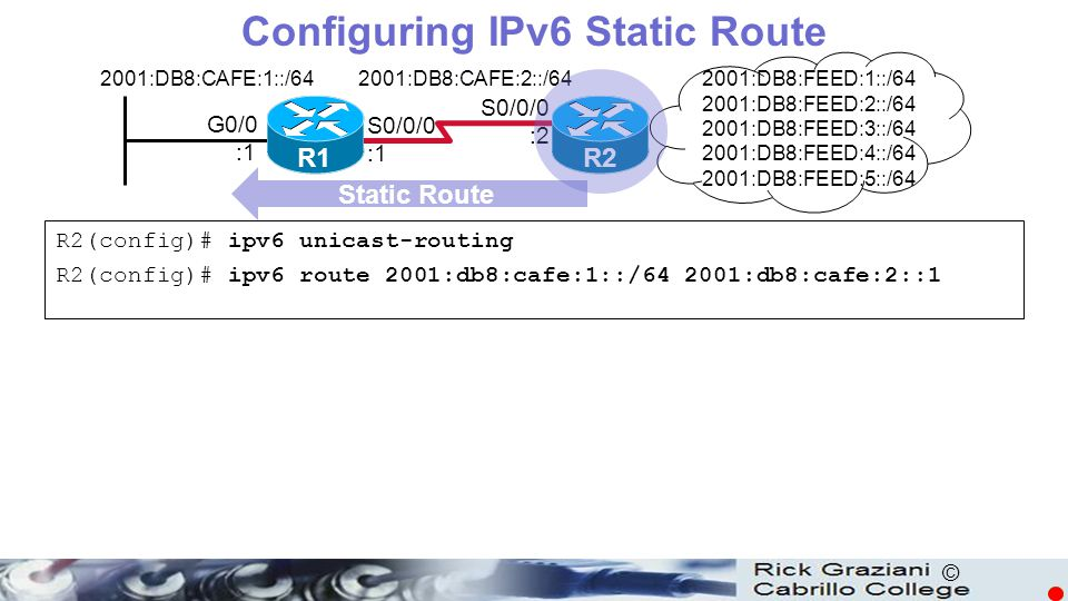 Configuring IPv6 Static Route