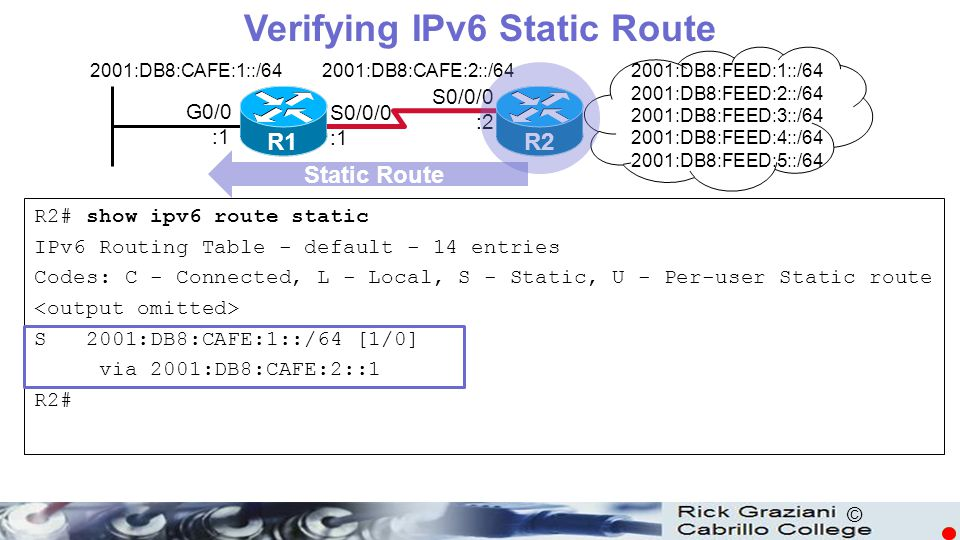 Verifying IPv6 Static Route
