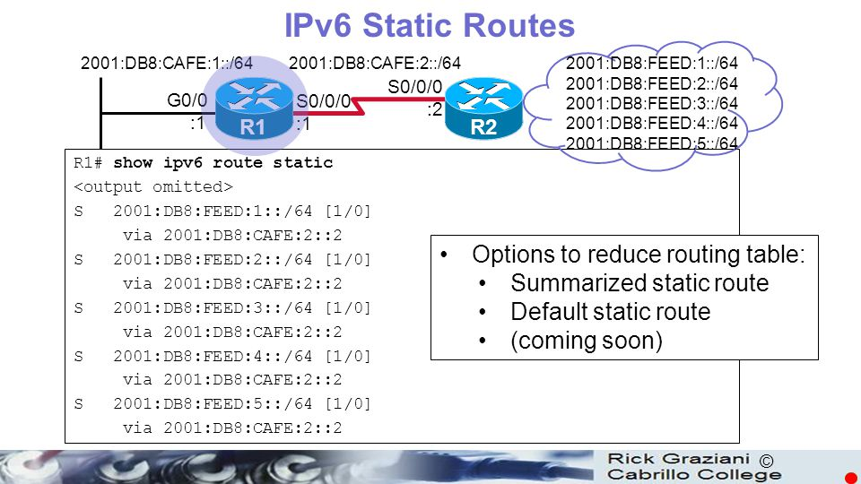 IPv6 Static Routes Options to reduce routing table: