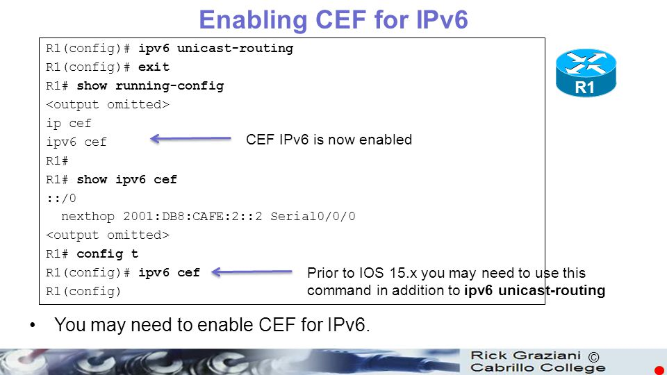 Enabling CEF for IPv6 You may need to enable CEF for IPv6. R1