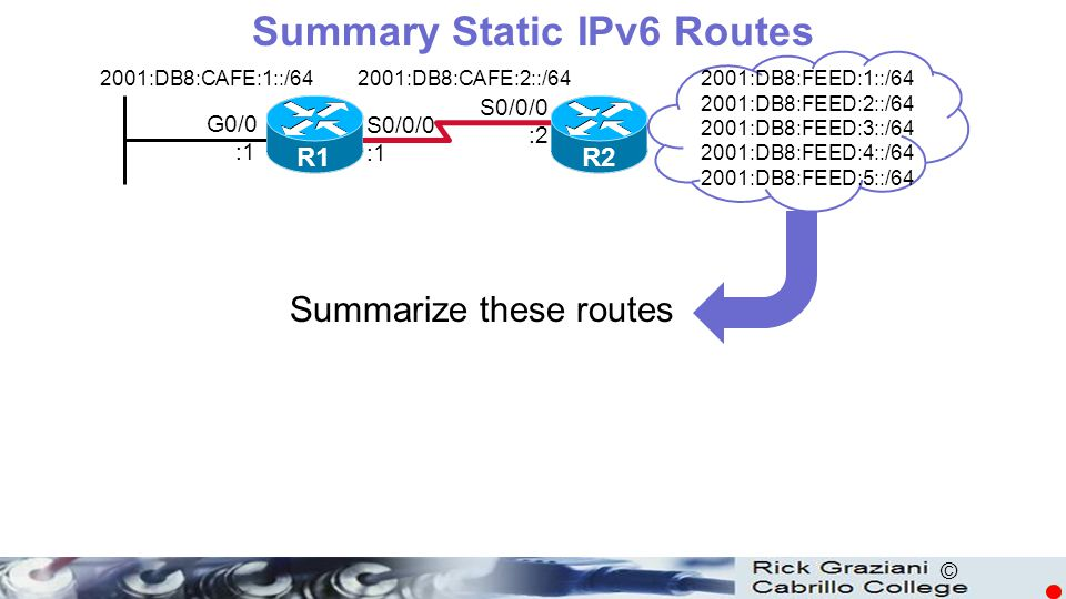 Summary Static IPv6 Routes