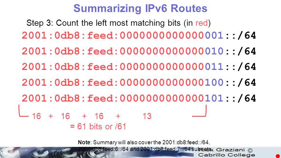 Summarizing IPv6 Routes