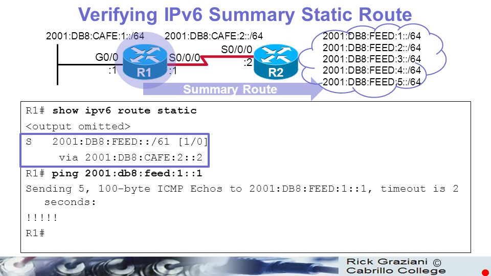 Verifying IPv6 Summary Static Route