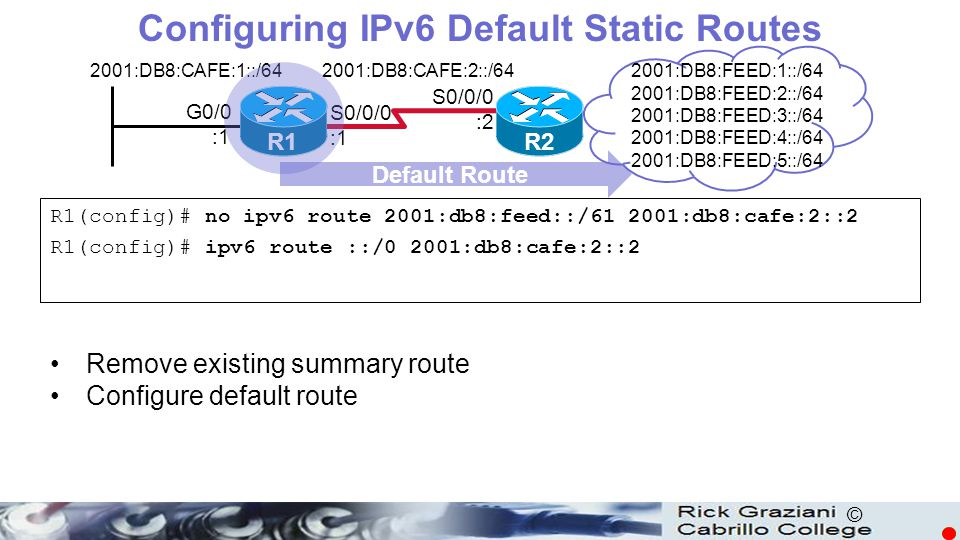 Configuring IPv6 Default Static Routes