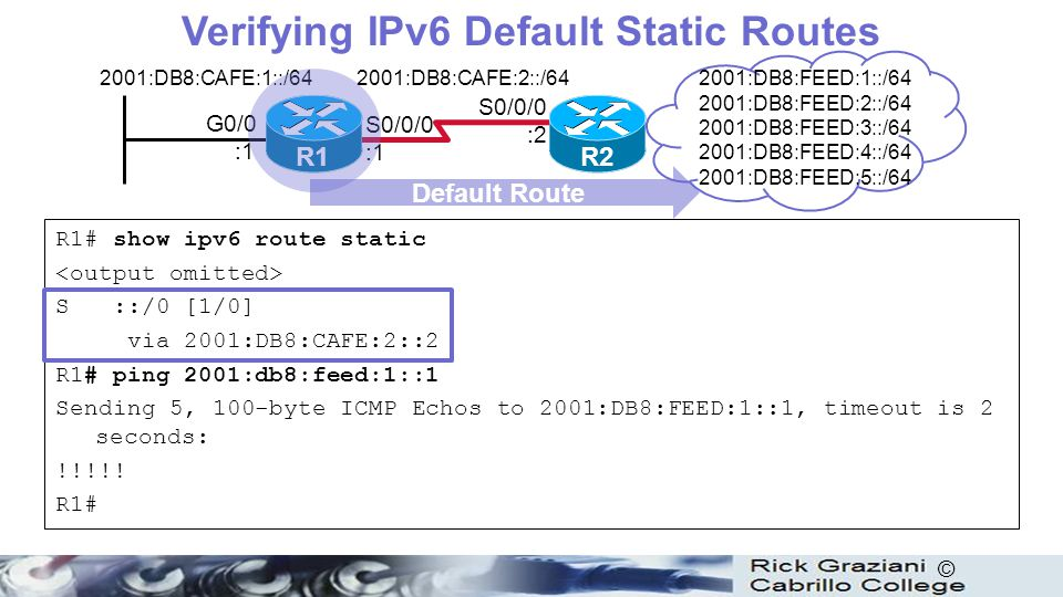 Verifying IPv6 Default Static Routes