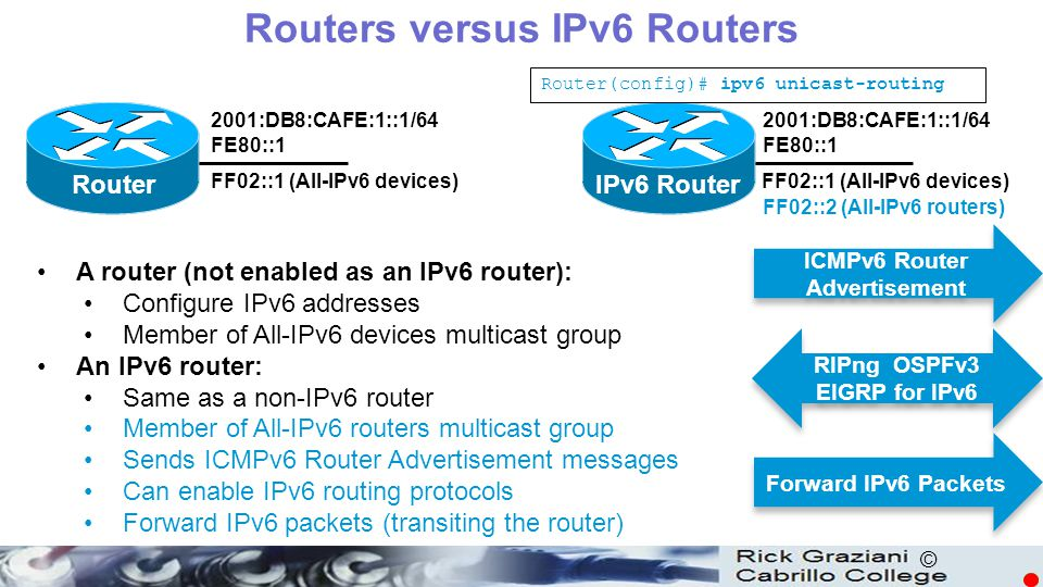 Routers versus IPv6 Routers ICMPv6 Router Advertisement