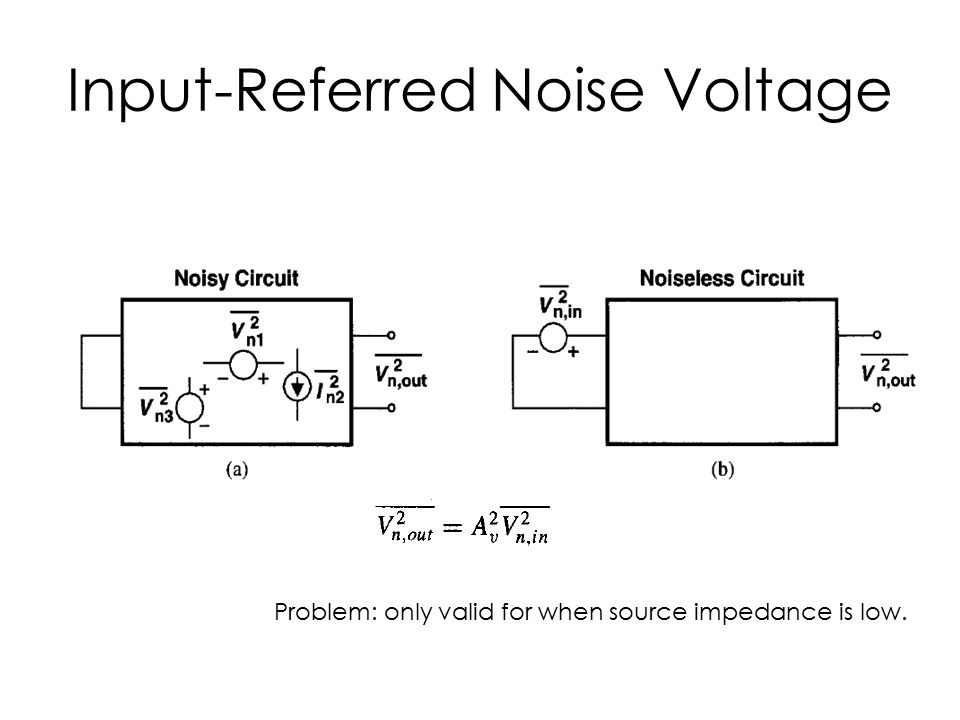 Input-Referred Noise Voltage