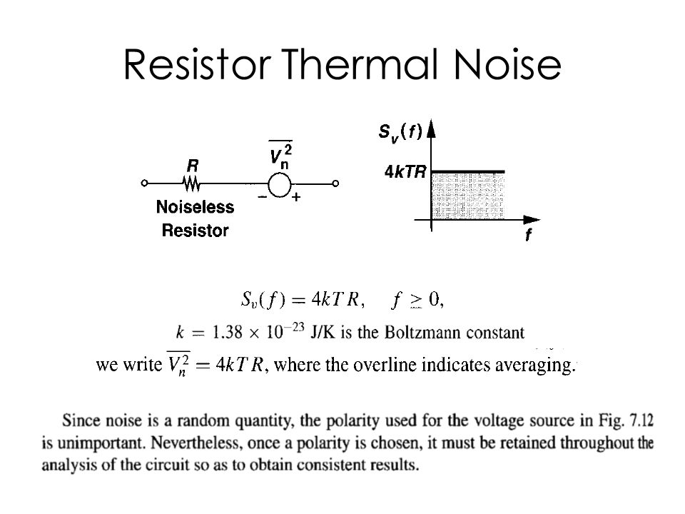 Resistor Thermal Noise