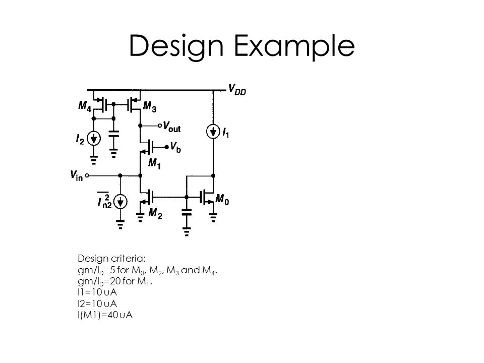Design Example Design criteria: gm/ID=5 for M0, M2, M3 and M4.