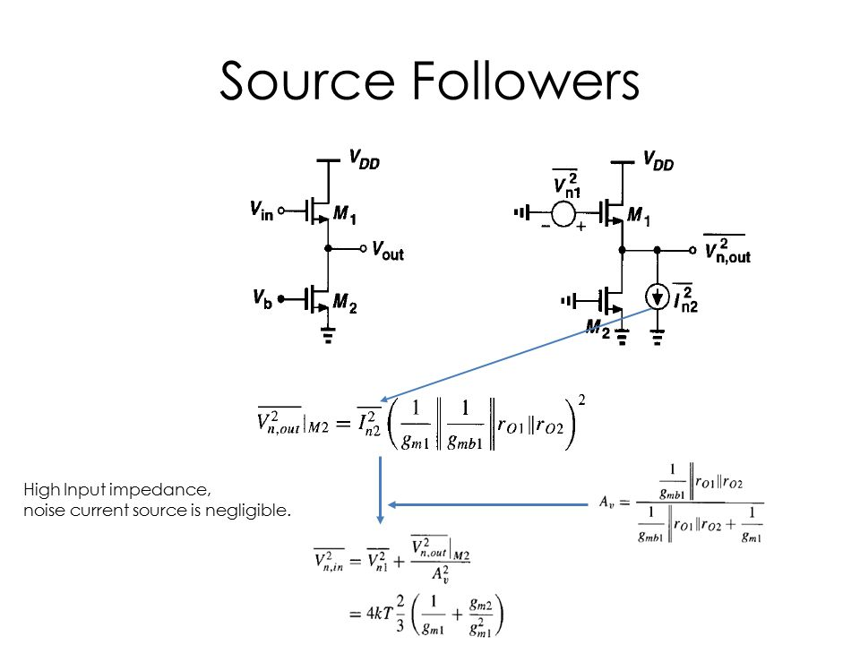 Source Followers High Input impedance,