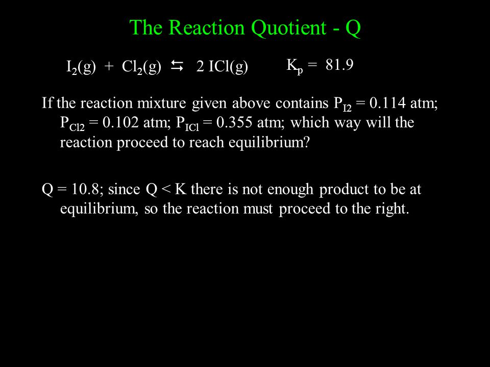 The Reaction Quotient - Q