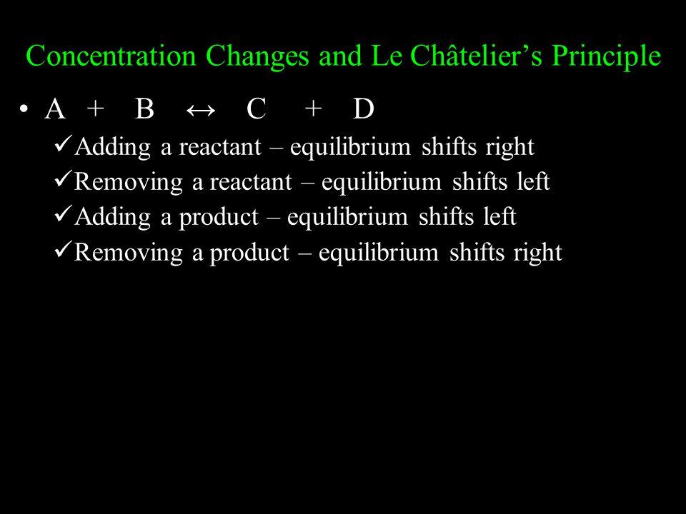 Concentration Changes and Le Châtelier's Principle