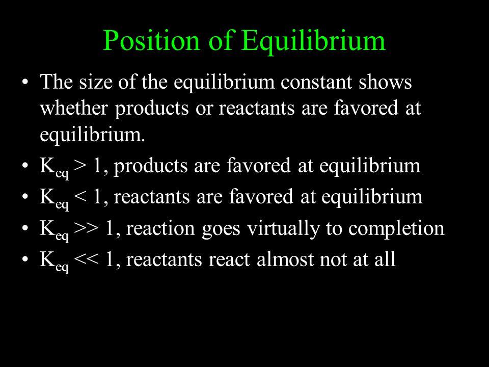 Position of Equilibrium