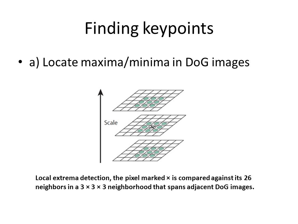 Finding keypoints a) Locate maxima/minima in DoG images