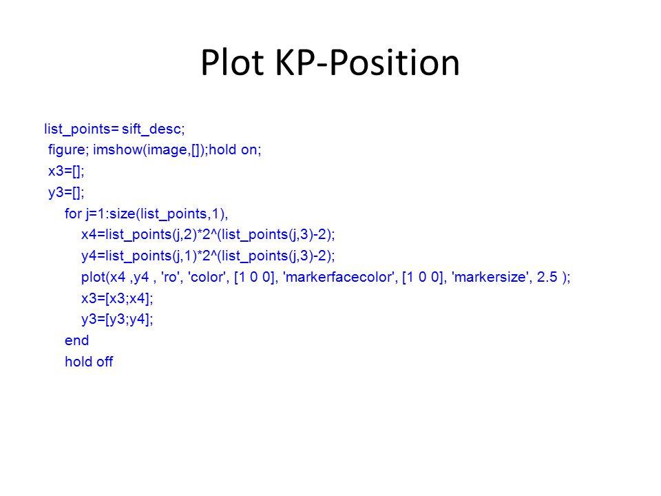 Plot KP-Position list_points= sift_desc;