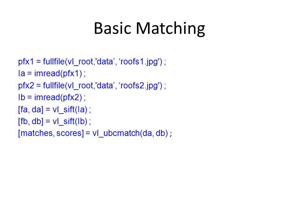 Basic Matching