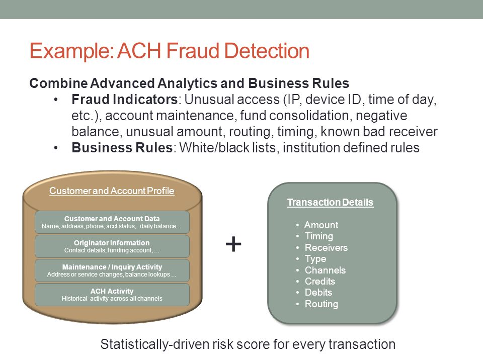 Example: ACH Fraud Detection