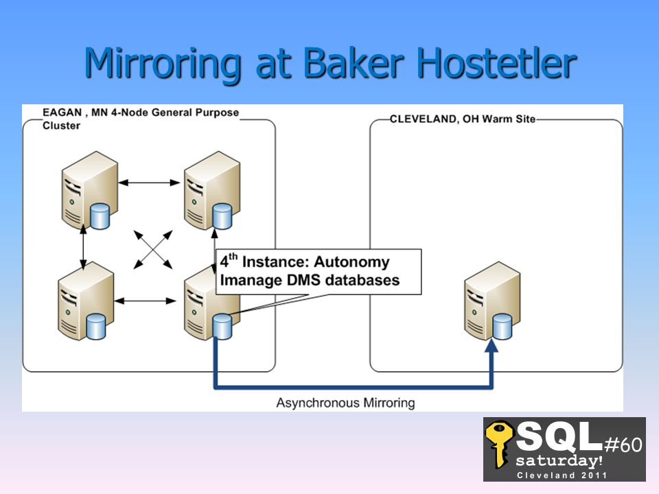 Mirroring at Baker Hostetler
