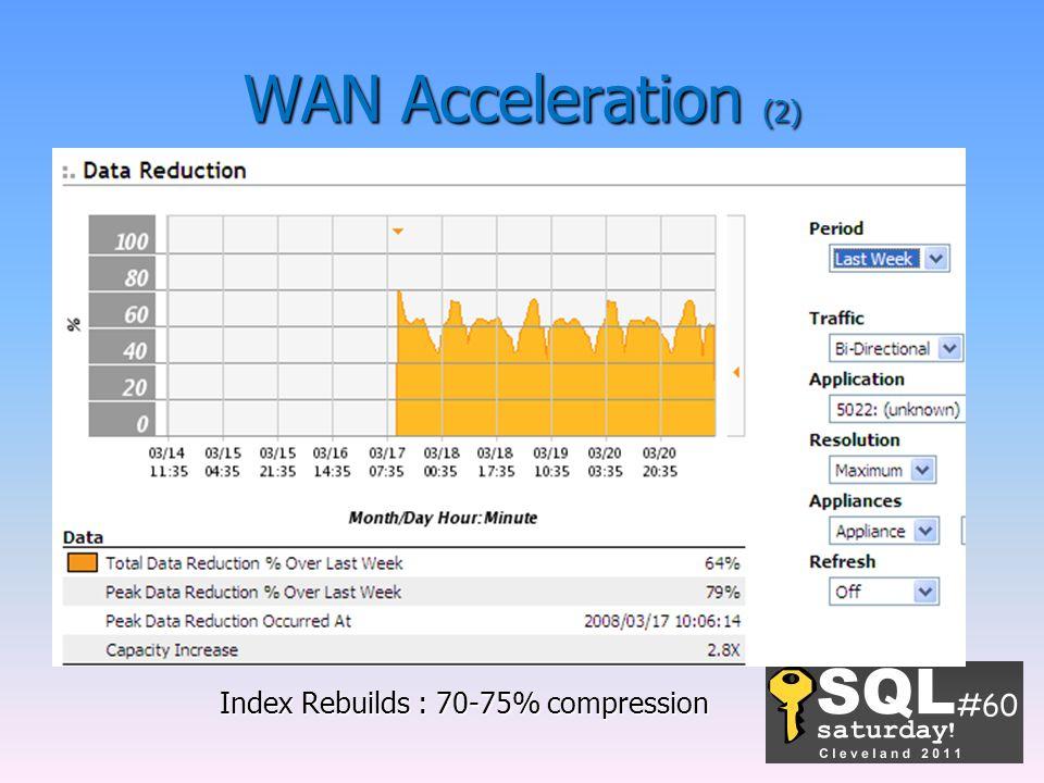WAN Acceleration (2) Index Rebuilds : 70-75% compression