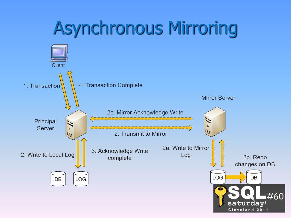 Asynchronous Mirroring