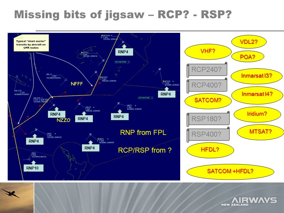 Missing bits of jigsaw – RCP - RSP
