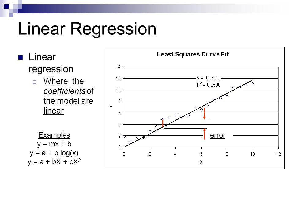 Linear Regression Linear regression