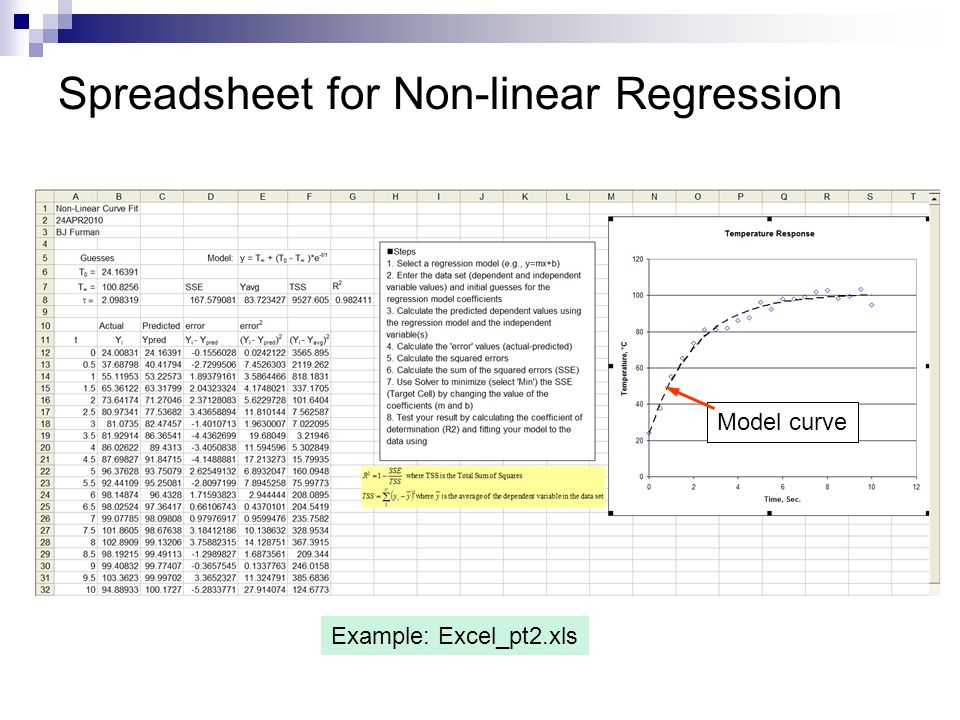 Spreadsheet for Non-linear Regression