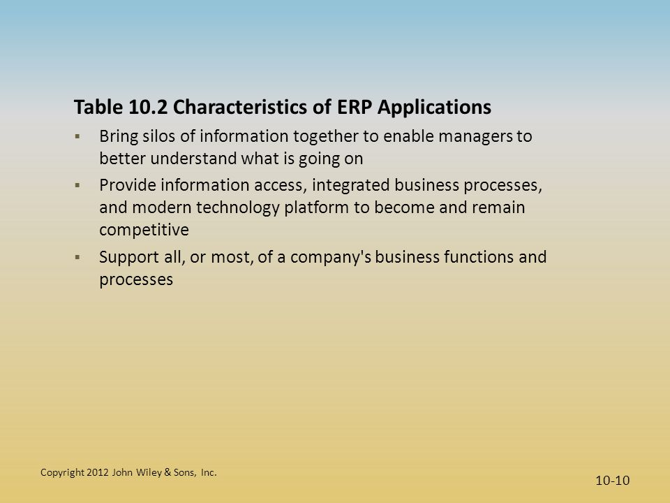 Table 10.2 Characteristics of ERP Applications
