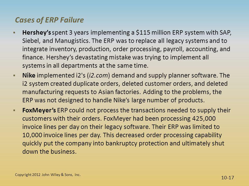 Cases of ERP Failure