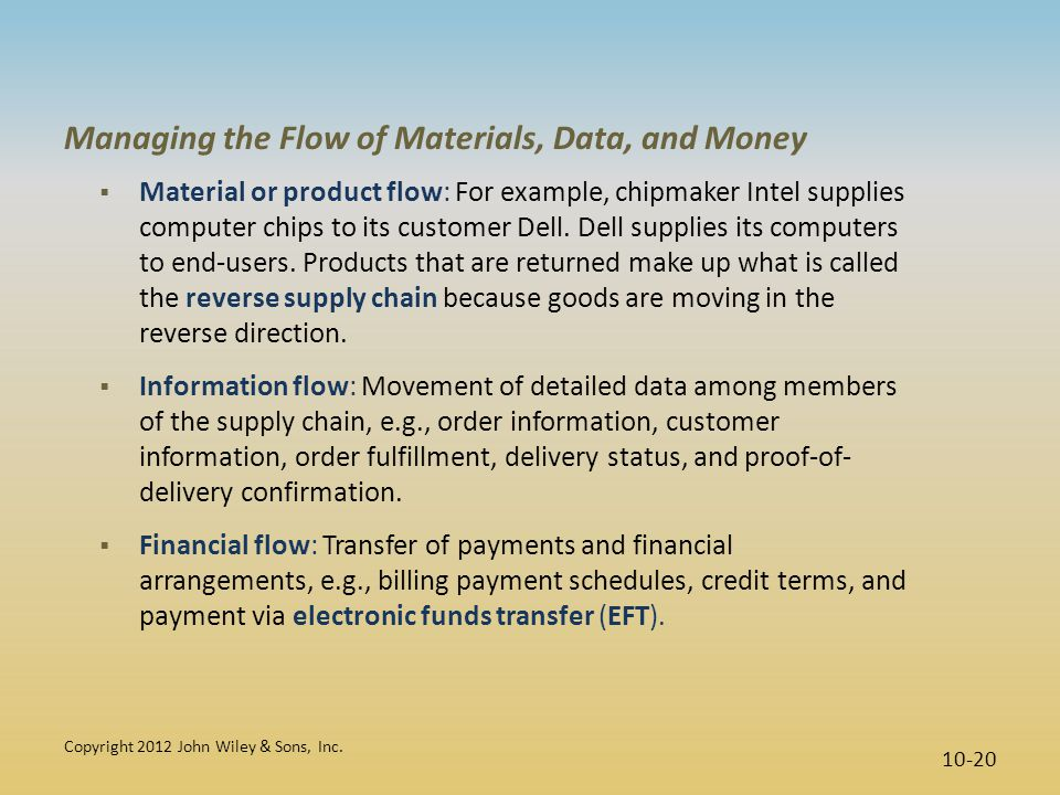 Managing the Flow of Materials, Data, and Money