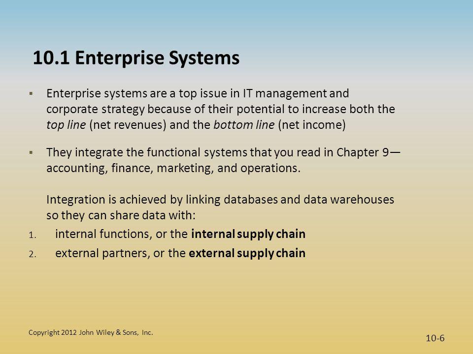 10.1 Enterprise Systems