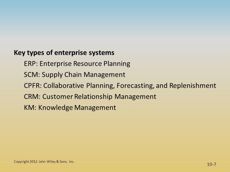 Key types of enterprise systems ERP: Enterprise Resource Planning