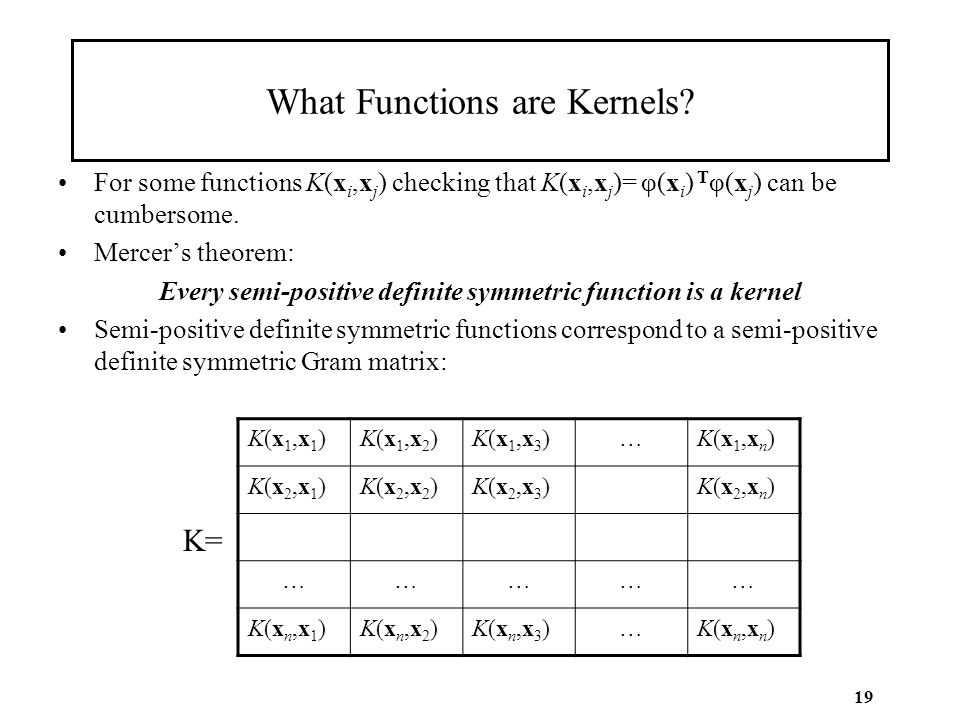 What Functions are Kernels
