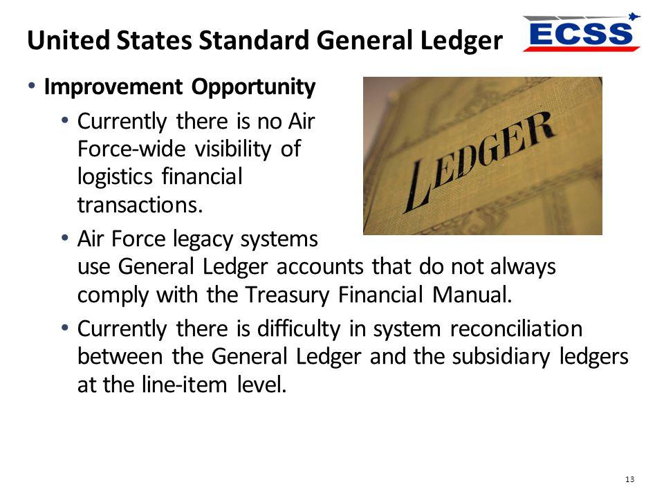 United States Standard General Ledger