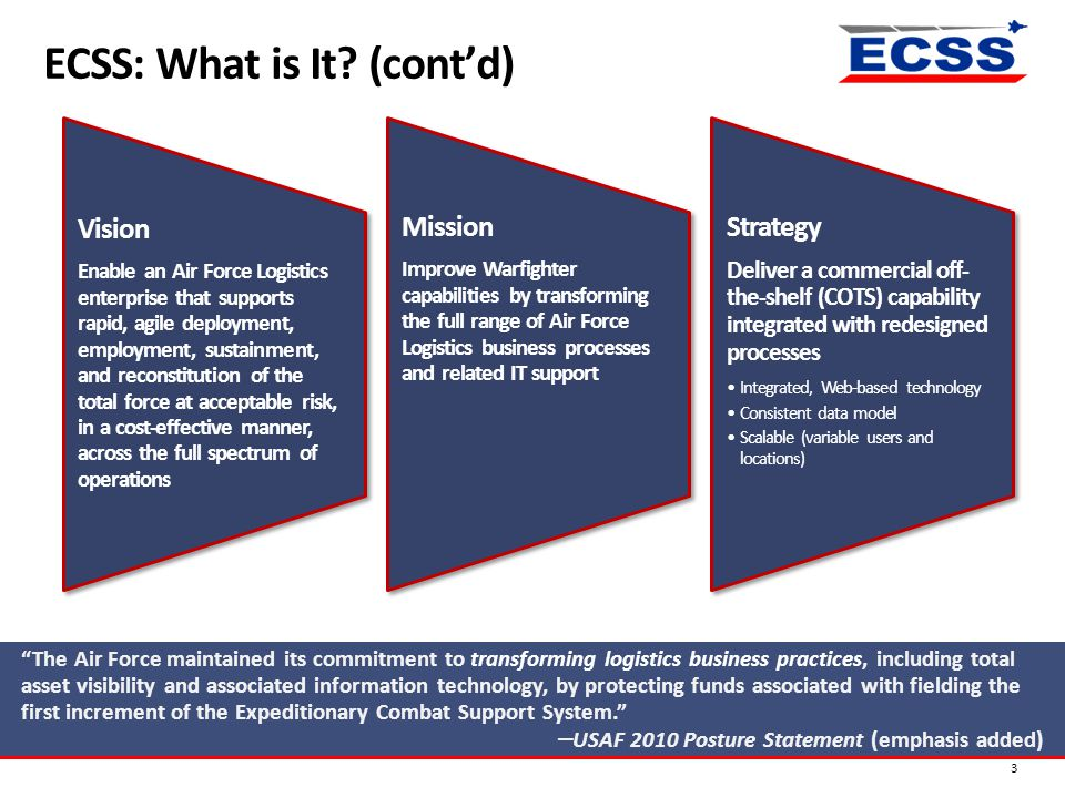 ECSS: What is It (cont'd)