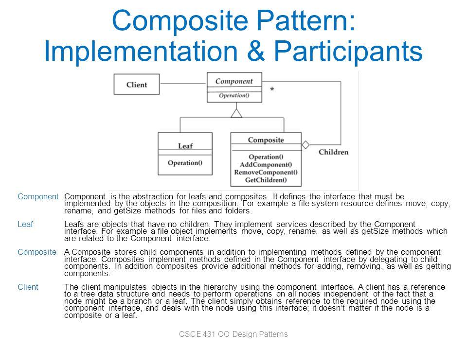 Composite Pattern: Implementation & Participants