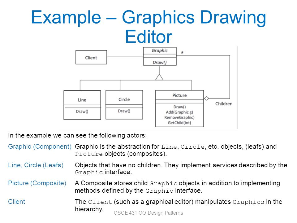 Example – Graphics Drawing Editor