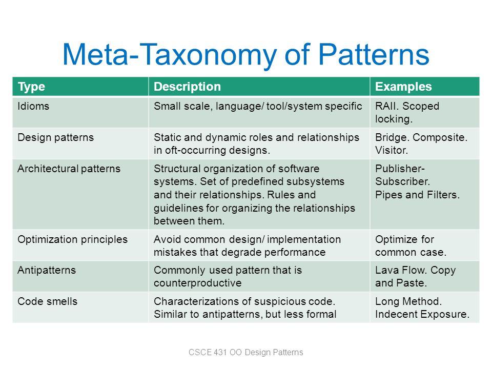 Meta-Taxonomy of Patterns