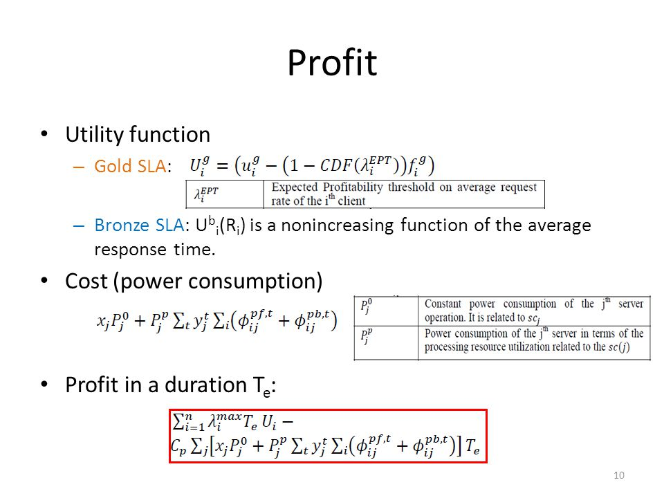 Profit Utility function Cost (power consumption)