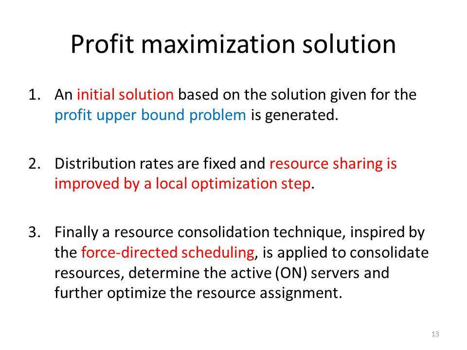 Profit maximization solution