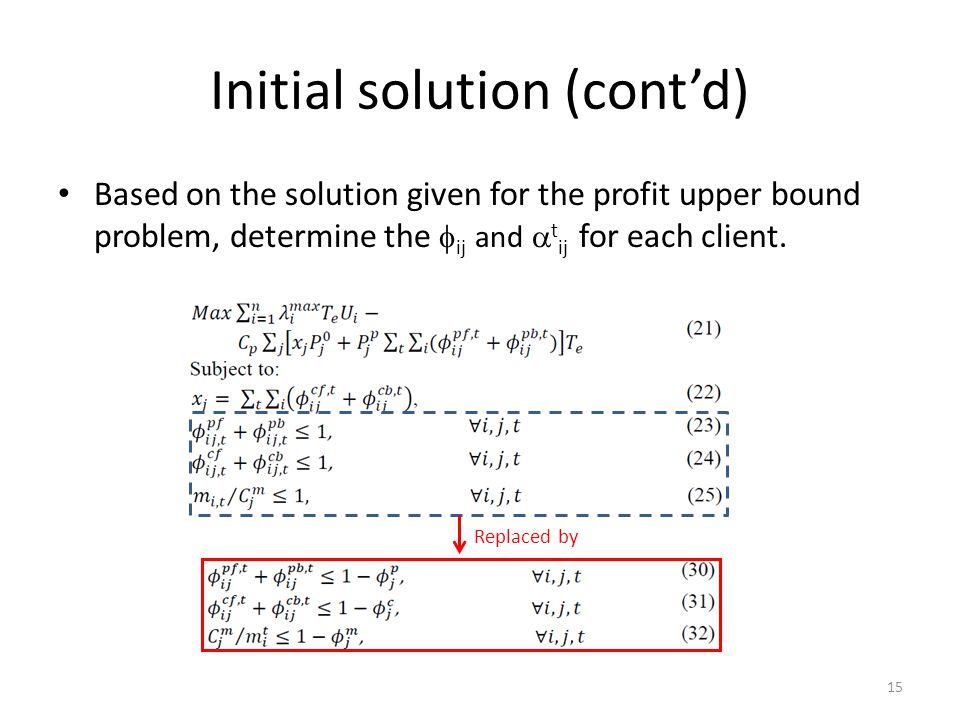 Initial solution (cont'd)