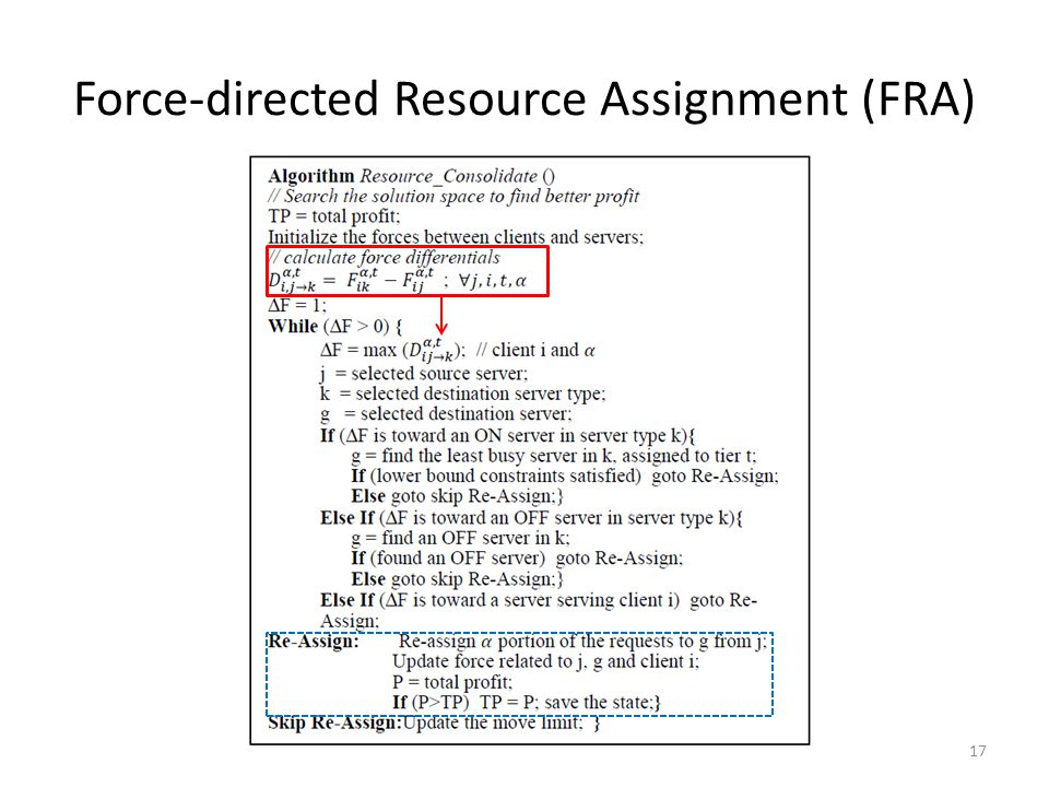 Force-directed Resource Assignment (FRA)