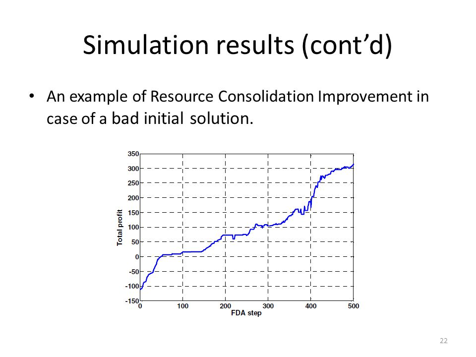 Simulation results (cont'd)