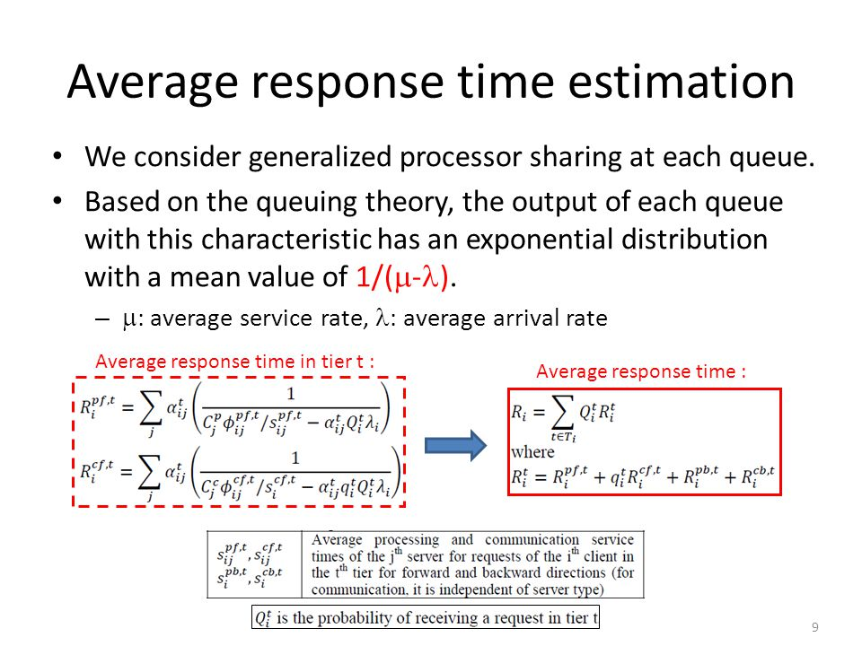Average response time estimation