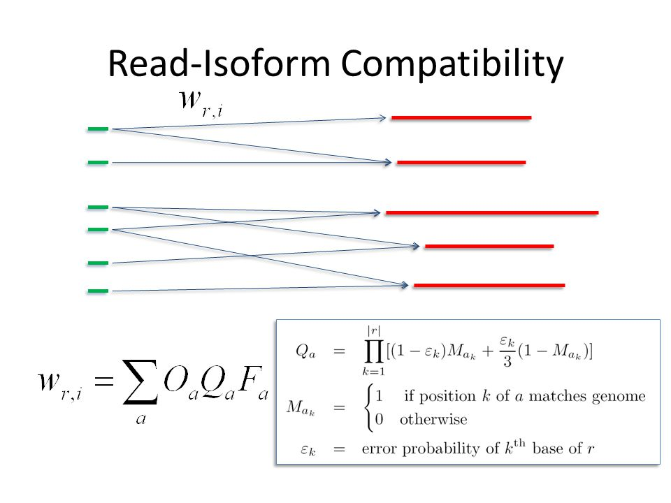 Read-Isoform Compatibility