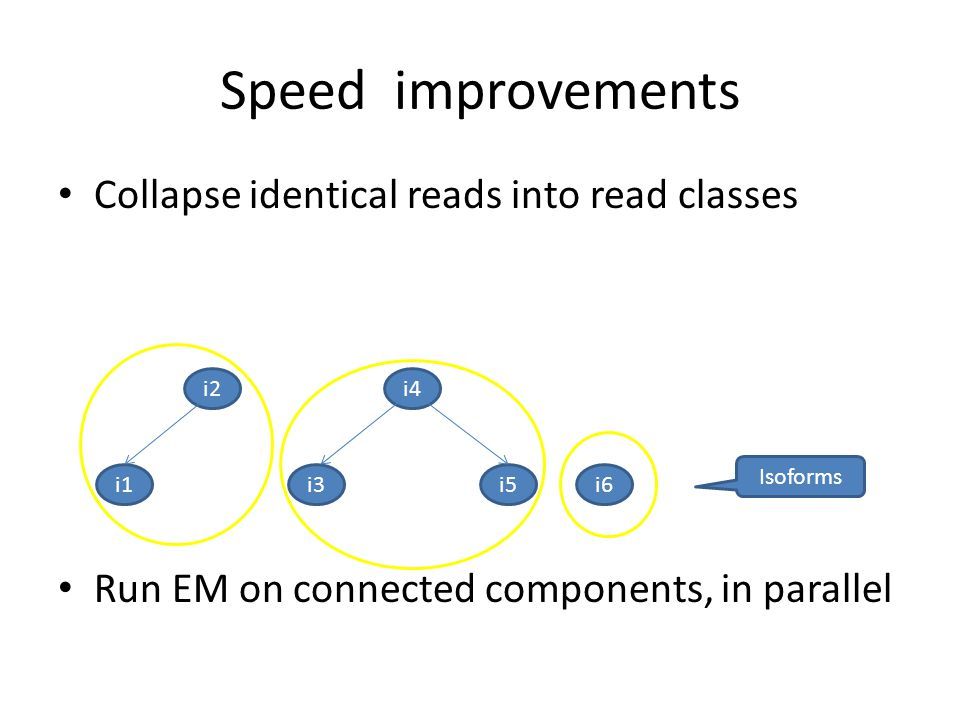 Speed improvements Collapse identical reads into read classes
